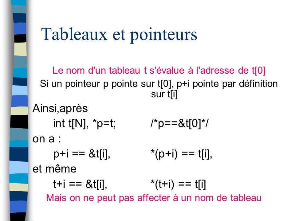 Tableaux et pointeurs Ainsi,après int t[N], *p=t; /*p==&t[0]*/ on a :